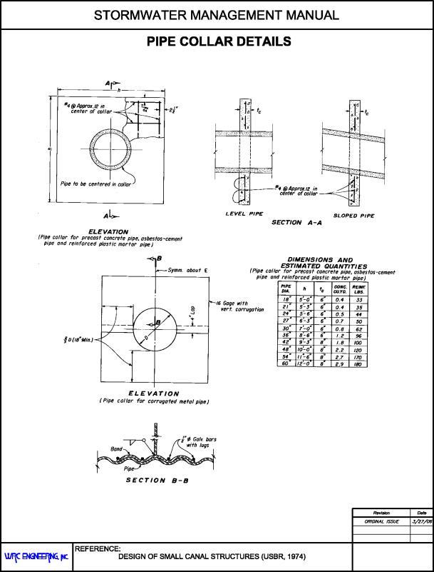 Corrugated Drain Pipe Dimensions